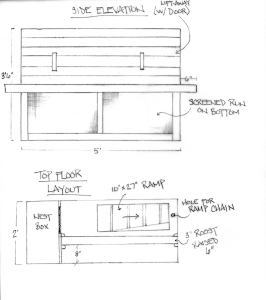 Chicken Ark Prelim Plans #2
